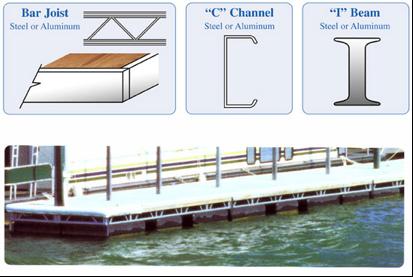 Dock Flotation   Taylor Foam